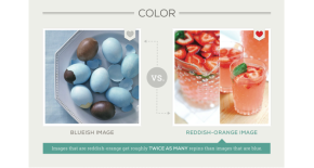 Best Practices: Choosing Images for Your Pinterest BusinessAccount